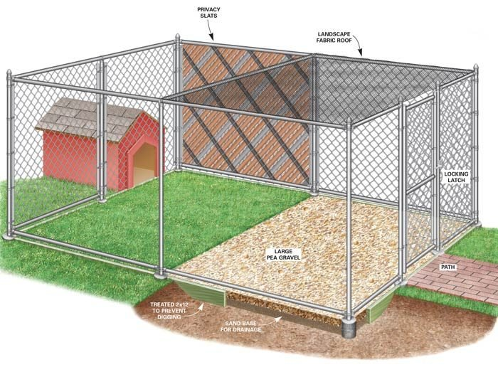 Dog kennel building plans macho10zst for Dog kennel layouts