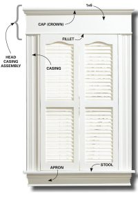 Door Frame: Door Frame Names
