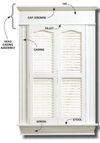 Door Frame: Door Frame Names