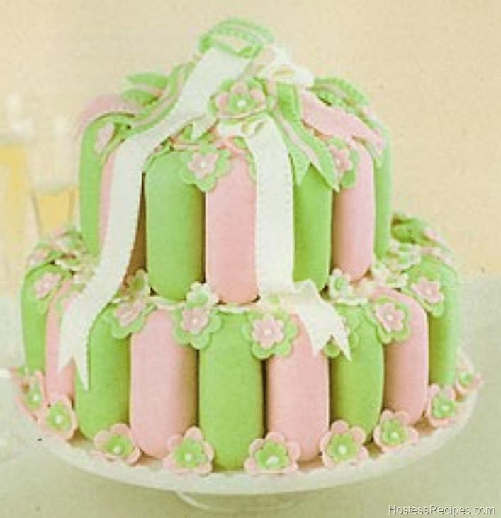 Wondrous Fondant Covered Green And Pink Twinkie Cake Birthday Cards Printable Benkemecafe Filternl