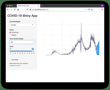 Host Shiny Apps with Docker