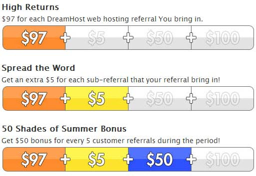 dreamhost affilite payouts