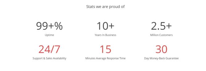 احصائيات استضافة جائزة الفضاء