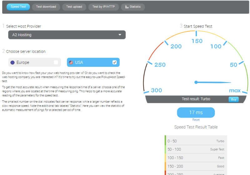 A2 Web Hosting Speed Test From The US