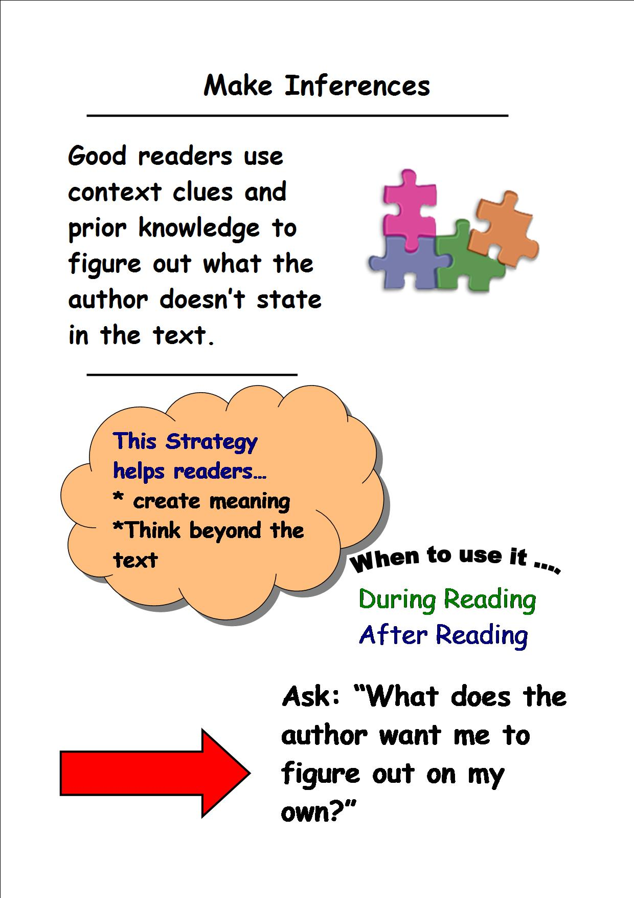 Reading Strategies  Hosts