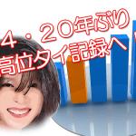中森明菜カヴァーアルバム『歌姫4』20年ぶり最高位タイ記録へ!