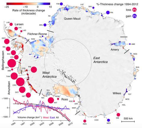 Antarcticiceshelves