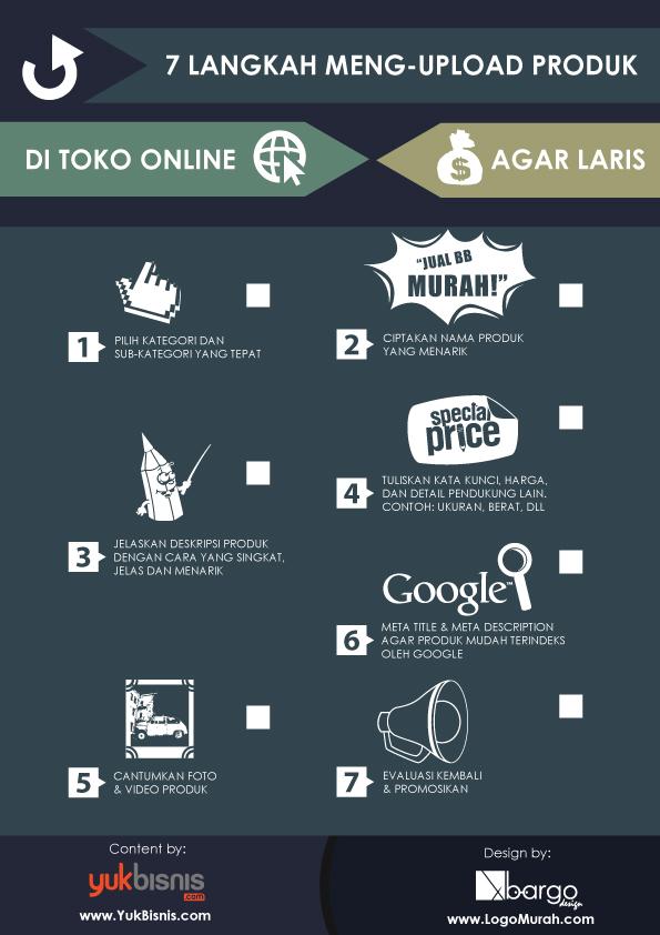 checklist-toko-online