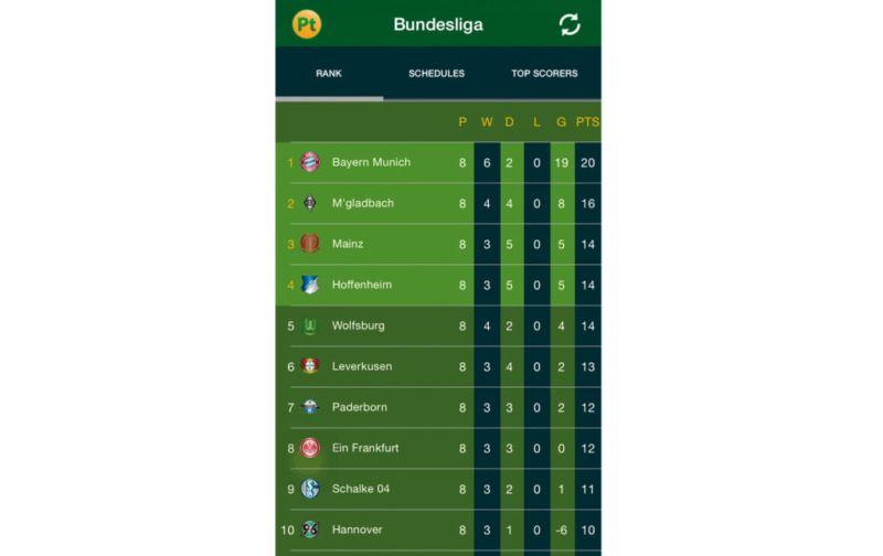 HOTapps Sport - Bundesliga