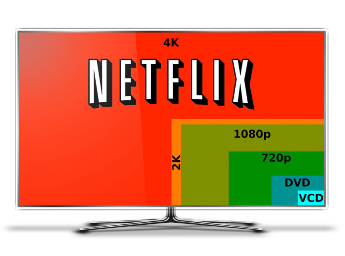 Lo que necesitas saber sobre Netflix Ultra - netflix_pantalla