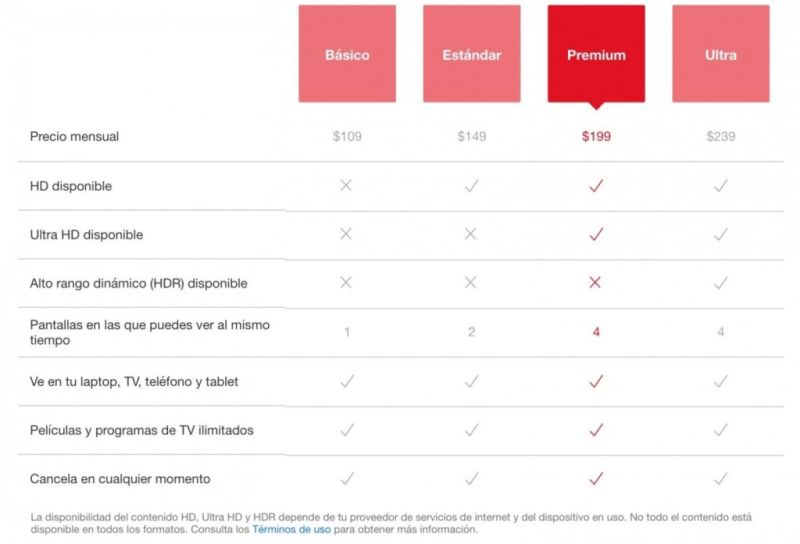 Lo que necesitas saber sobre Netflix Ultra - netflix_tabla