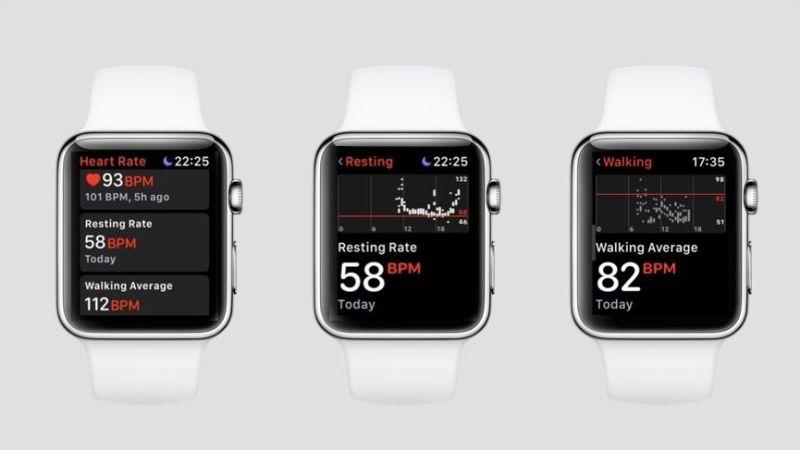 Fitbit y Apple Watch, las nuevas herramientas para detectar el COVID-19 - apple-watch-y-fit-bit-covid19-coronavirus-covid-online-semaforo-cdmx-google-verano-vacaciones-clases-online-google-apple-watch-cuarentena-1