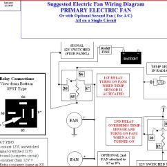 Volvo 240 Wiring Diagram 1989 Vga Diagrams For All You Do It Yourself Types. « Hotcrowd's Blog