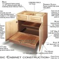 Ready to assemble cabinets with higher quality standards kitchen