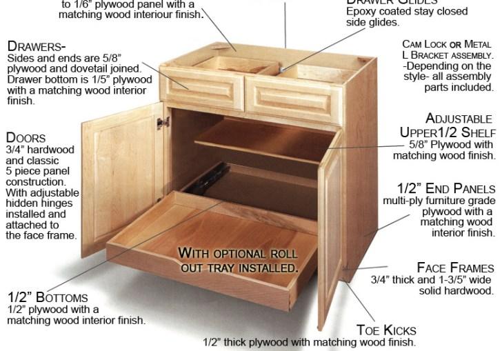 Kitchen Cabinets Ready Assemble