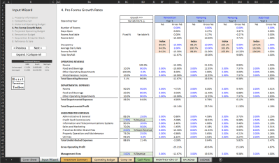 Pro Forma Operating Budget Input