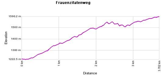 alpmove.ch wandertouren biketouren sehenswürdigkeiten