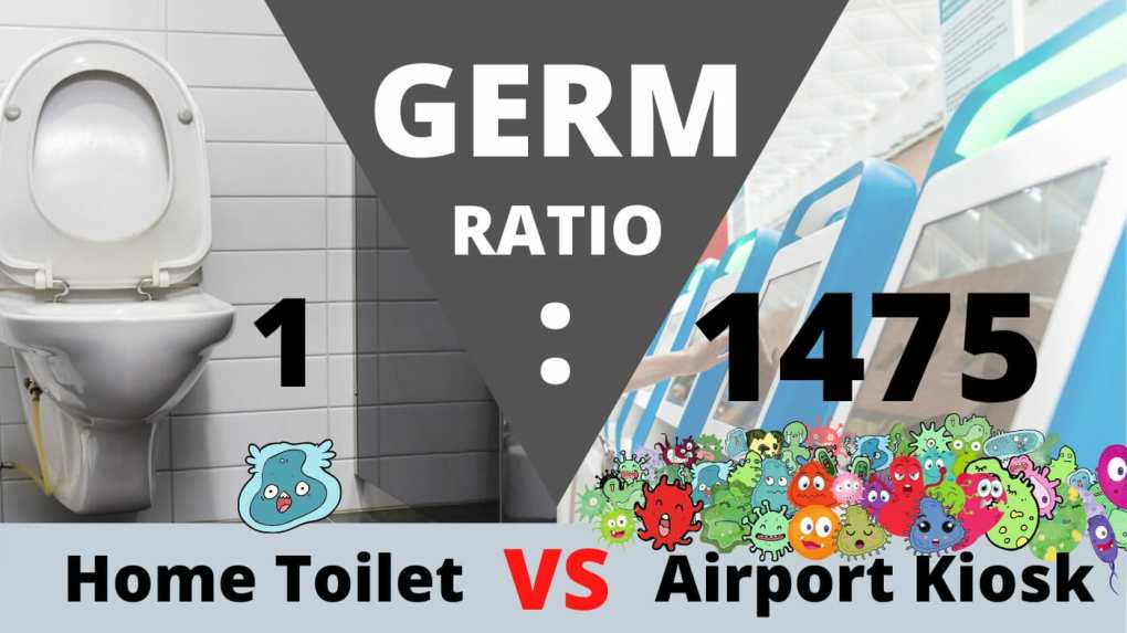 Be Aware of Potential Risks While in An Airport airport kiosk 1475 times more bacteria than a homes toilet seat
