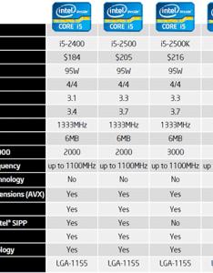 Intel  chart also mersnoforum rh