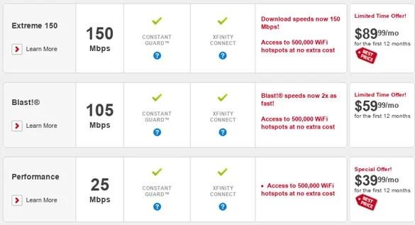 Comcast Internet Deals   CV Writing Services