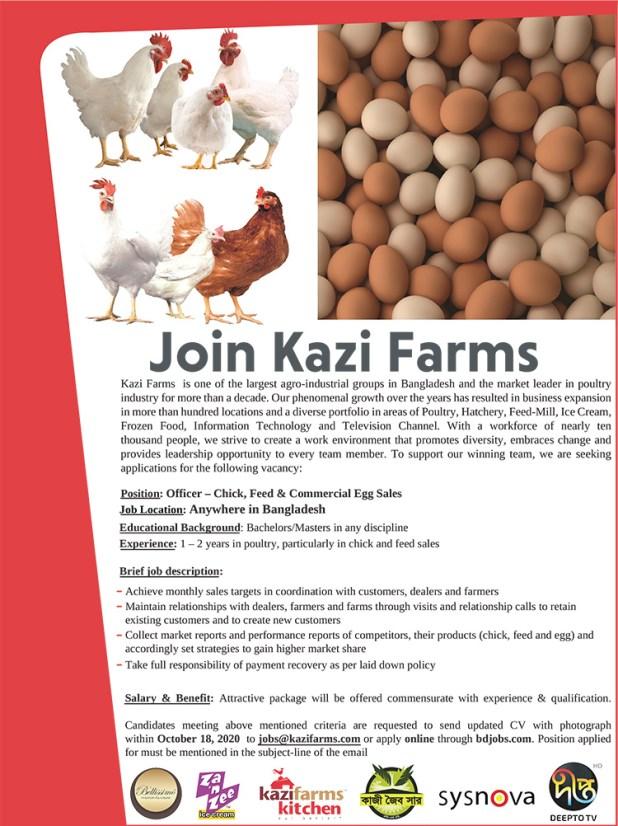 Kazi Farms Job Circular 2020