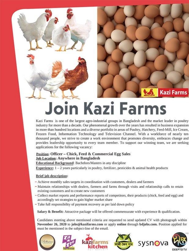 Kazi Farms Group Job Circular 2020