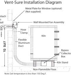 vent sure downdraft kiln vent system l l electric kiln accessories pid wiring diagram kiln [ 950 x 979 Pixel ]