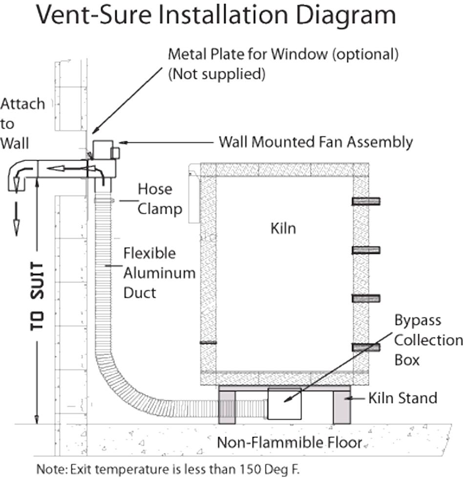 hight resolution of vent sure downdraft kiln vent system l l electric kiln accessories pid wiring diagram kiln