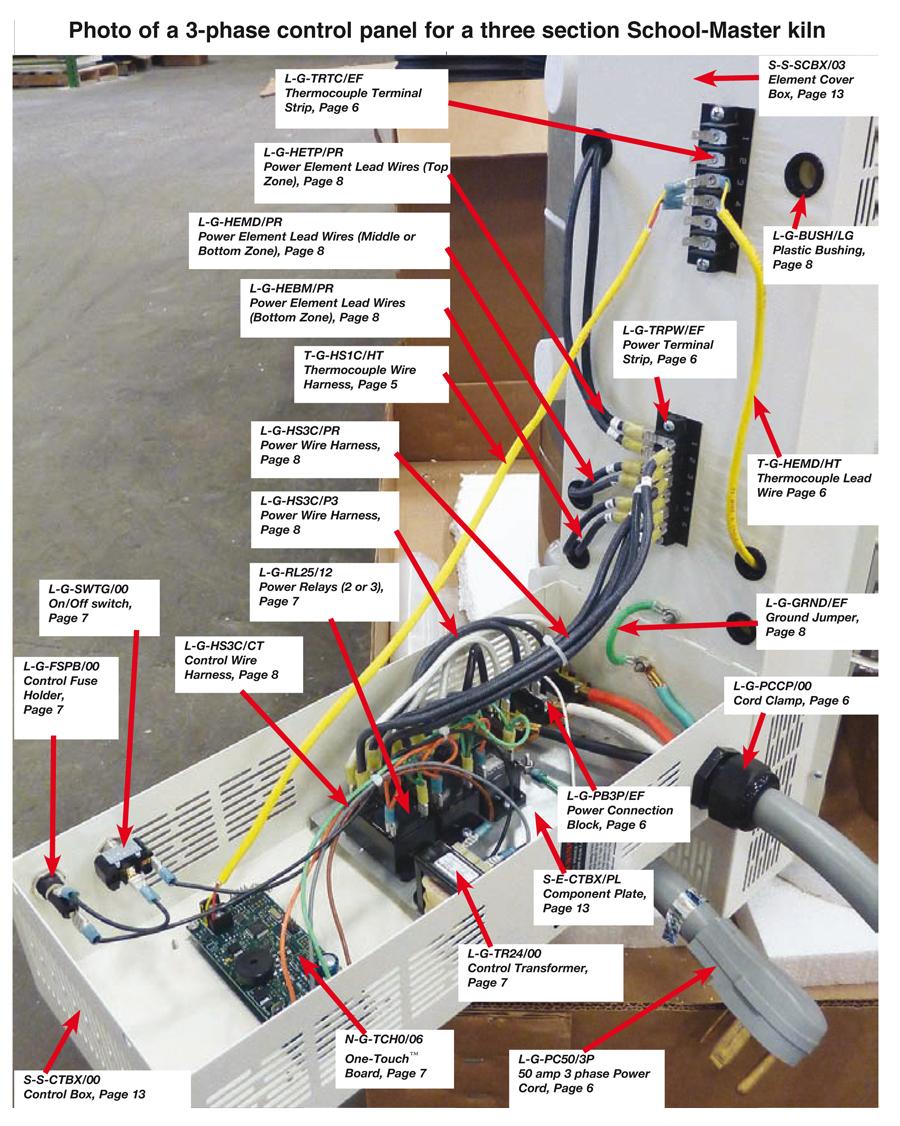 Control Panel Fuse