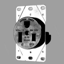 Series Wiring Diagrams Welder Generator Diagram 6-50r Single Receptacle - 250v, 50 Amp   L&l Electric Kilns Built To Last
