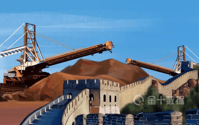 连下两垒!拿下中国264亿铁矿石订单后,澳大利亚再签3年锂矿供应