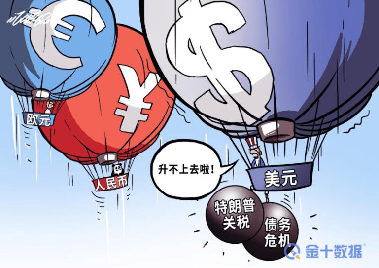 最新:人民币跨境支付占比首次突破40%!355亿美债却遭中日抛售