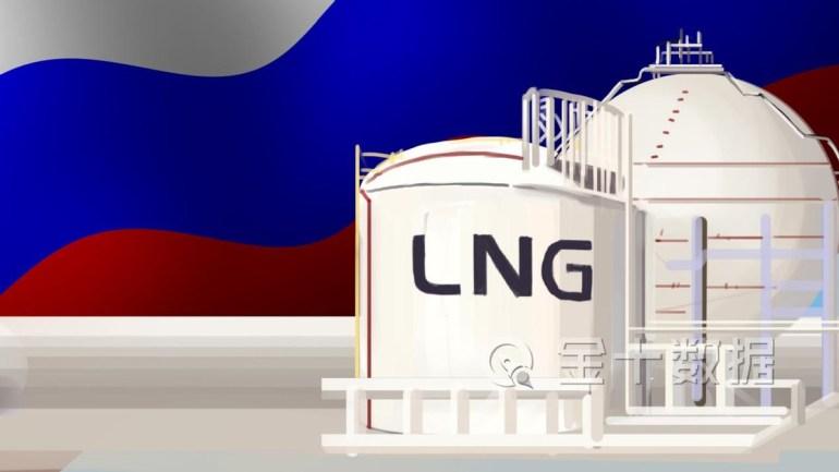 天然气接连大涨!俄罗斯自己都不够用,欧洲天然气14个月涨价10倍