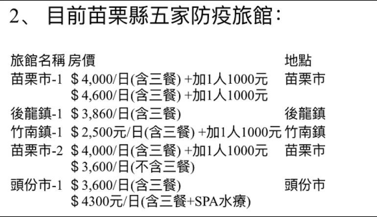 台湾苗栗防疫酒店遭吐槽:蟑螂、蜘蛛遍地爬,一晚收费2700新台币