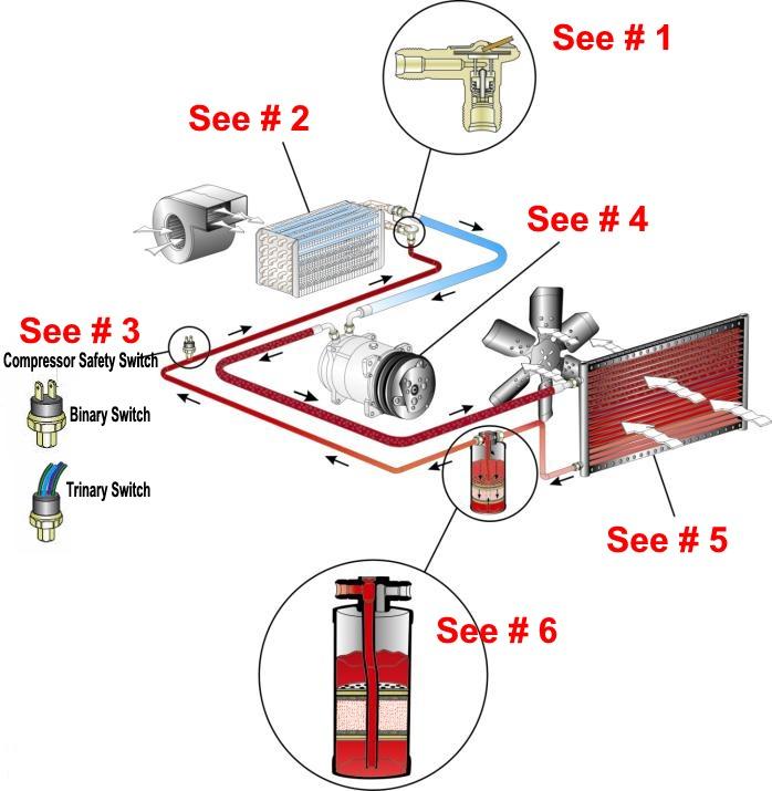 ac compressor wiring diagram  | efcaviation.com