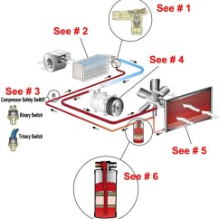 Air Conditioner Wiring Diagram Troubleshooting Trailer 5 Pin Plug Conditioning System Overview Provded By Vintage Hotrod Hotline Diagram2