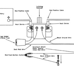 Starter Switch Wiring Diagram Ao Smith Pump Motor Installing A Battery Disconnect Hotrod Hotline Discmd 2