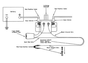Installing a Battery Disconnect | Hotrod Hotline