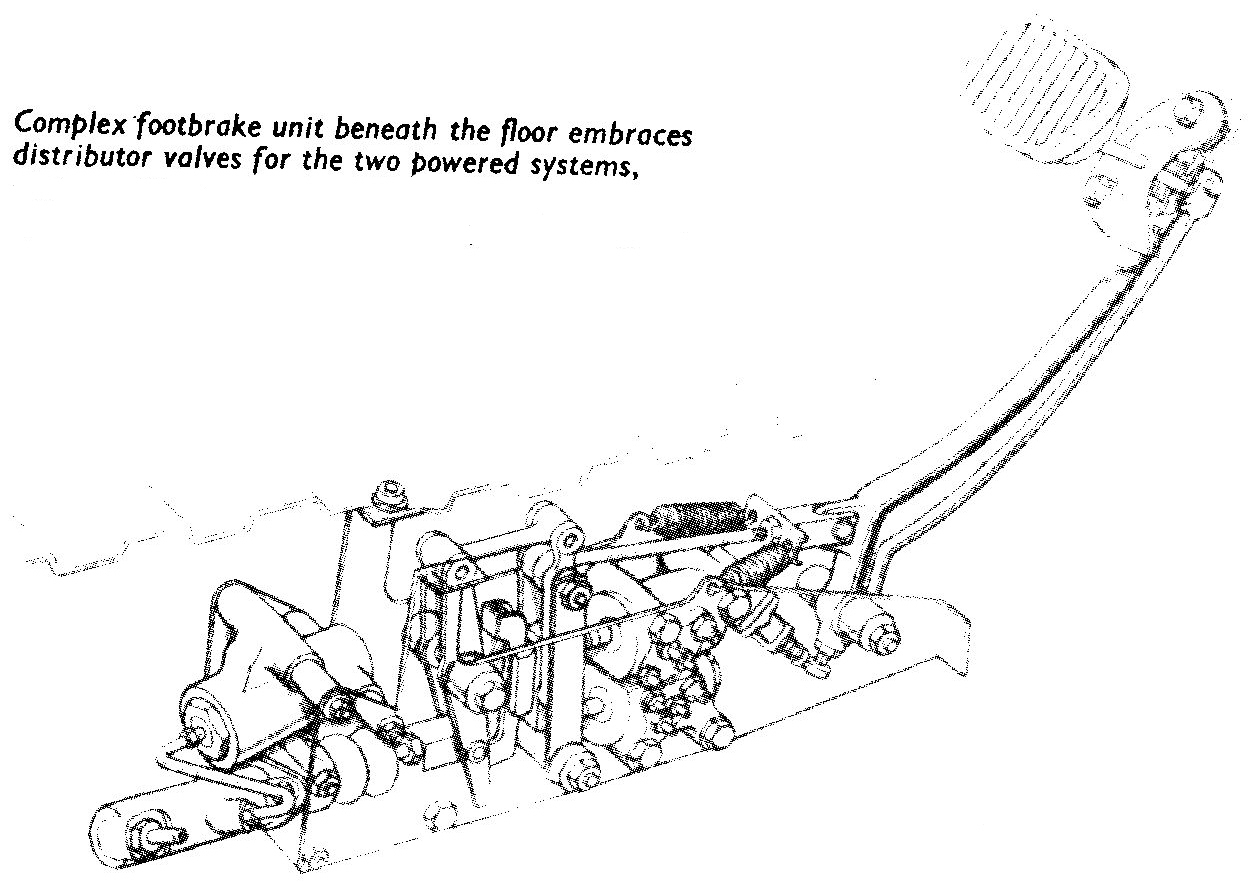 Rolls Brake System