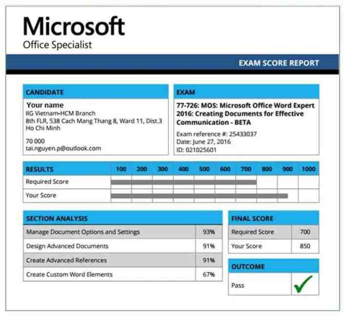 Kết quả bài thi Microsoft Office Specialist - MOS