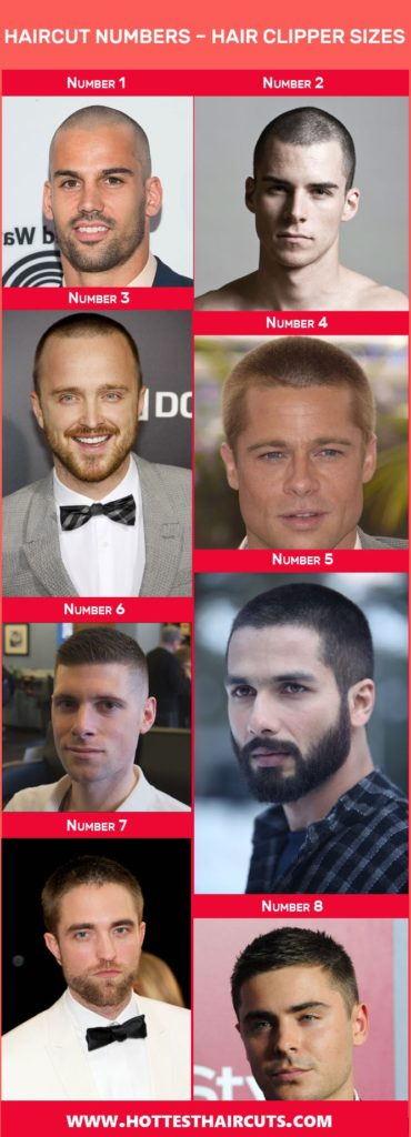 Number 7 Haircut All Over : number, haircut, Guide, Haircut, Numbers, Clipper, Sizes, Haircuts, Hairstyles