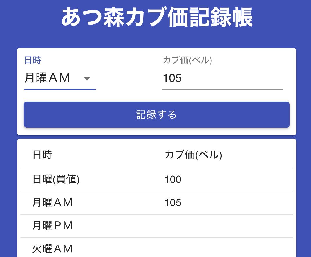 株価 あつ森 チャート