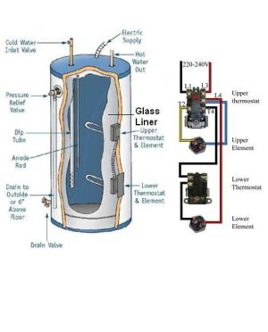 Water Tank Diagrams  Hot Water Tanks Only  Tank Busters