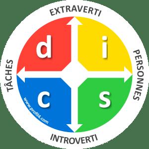 3 Outils pour Améliorer son Relationnel : DISC, CNV & Assertivité - E020 2
