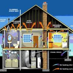 Wiring Diagram For Bathroom Fan Heater 2006 Vw Jetta Houle Insulation Inc.