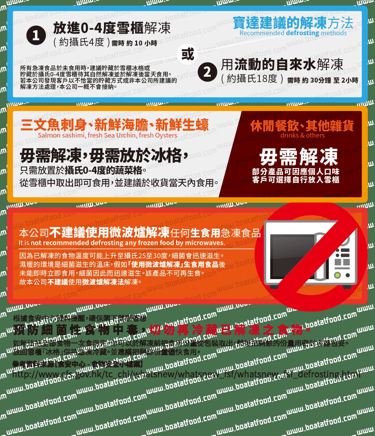 泰國CP香烤蜜糖雞翼 (8-9隻入 約230g ) - BOATAT FOOD