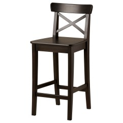 Ikea Kitchen Chairs Bar Table 17 Ideas Of To The Latest