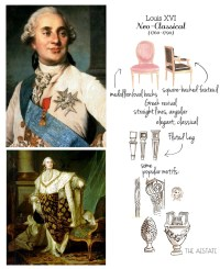 French By Royal Design: The Louis, Fauteuil & Bergere ...