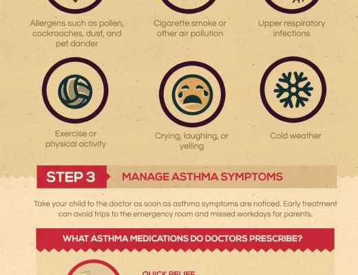A Parent's Guide to Childhood Asthma