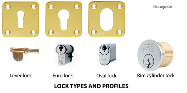 Designer Door Knockers Lock & Keyhole Profiles: Housegoblin Ltd